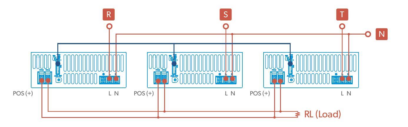 Diagram 3P+N - VP Electronique